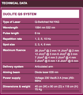 duolite-technical-data-tattoo-removal