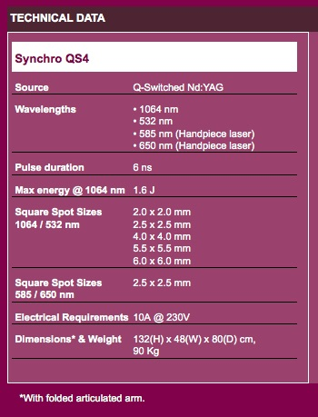 q-switched-laser-technical-data